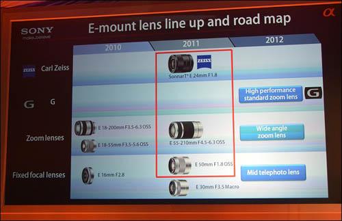 E-mount-roadmap-500.jpg