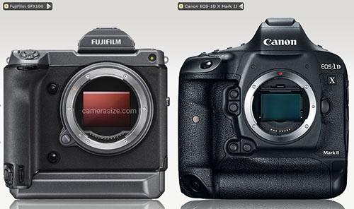 camera_size_gfx100vsCanon1DX2.jpg