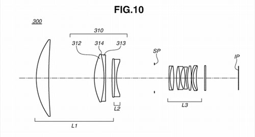 canon_US_patent_20180120582.jpg