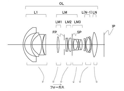 canon_patent2018-077320.jpg