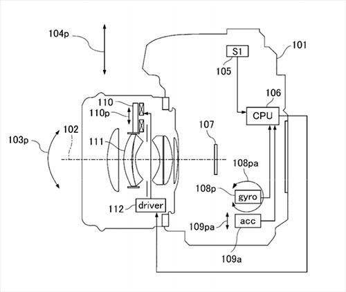canon_patent_20180173079.jpg