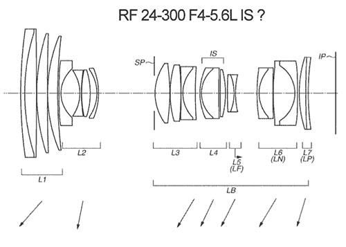 canon_patent_us20180252895-001.jpg
