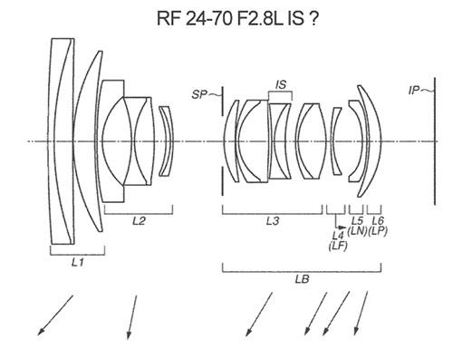 canon_patent_us20180252895-002.jpg