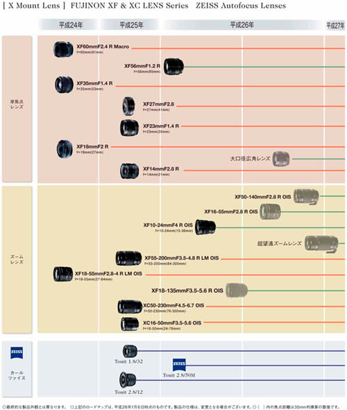 fuji_lensroadmap_201401.jpg