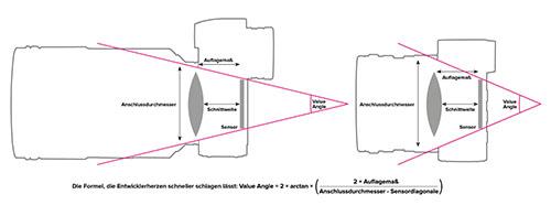 fuji_value_angle_003.jpg