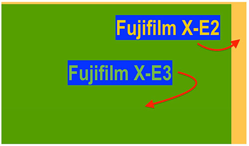 fuji_x-e3_x-e2_size_comp.jpg