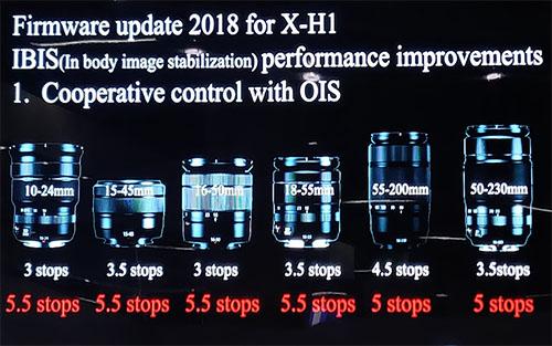 fuji_x-h1_firm_update_201809.jpg