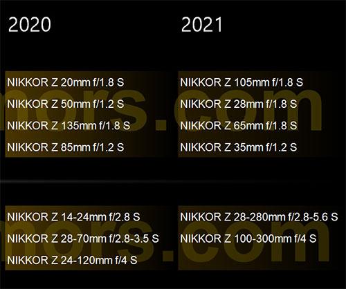 nikon_zlens_roadmap_2020-2021_unof_001.jpg