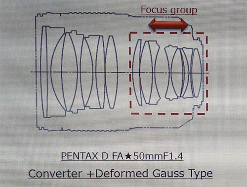 pentax_dfa50f14_focusgroup.jpg