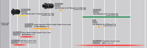 pentax_k-mount_roadmap_201802.jpg