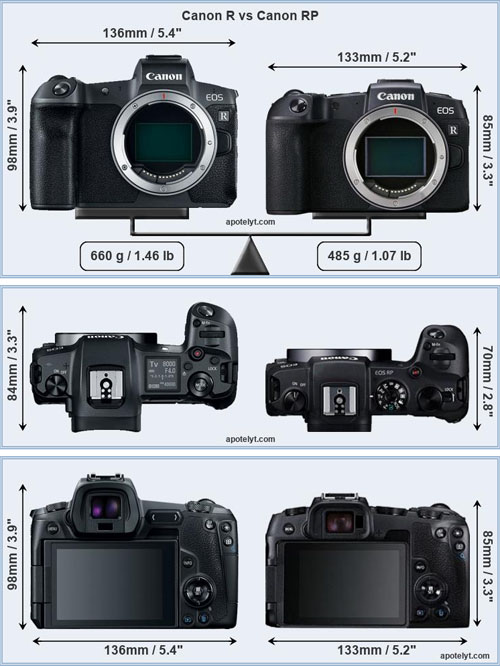 size_comp_canoneosr_vs_eosrp_001.jpg