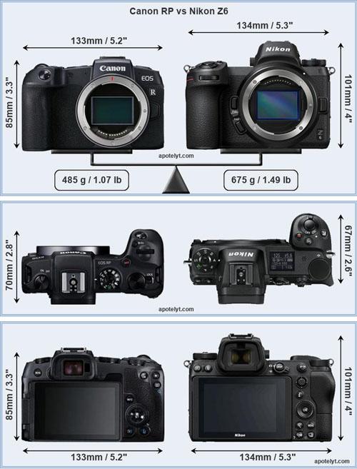 size_comp_canoneosrp_vs_nikonz6_001.jpg