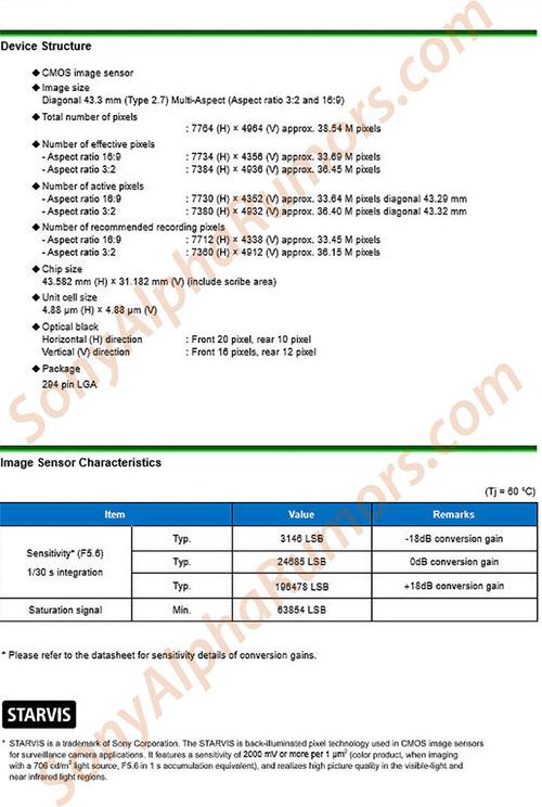 sony_IMX435AQJ_specsheet_002.jpg