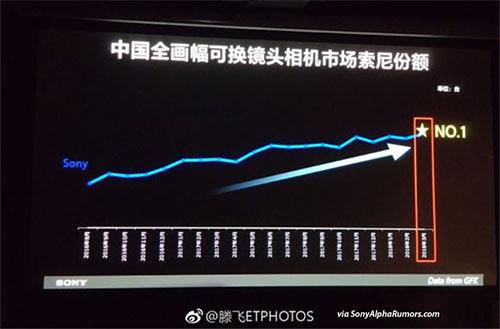 sony_china_ff_market_2018.jpg
