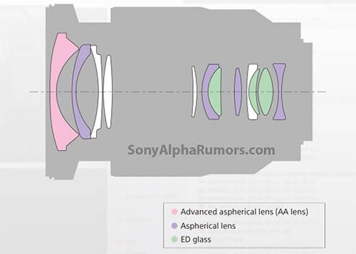 sony_fe16-35f4_lensdesign.jpg