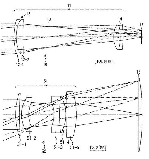 sony_patent_400f28_201707.jpg
