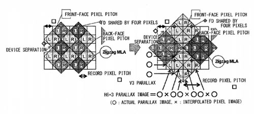sony_patent_lfcamera.jpg