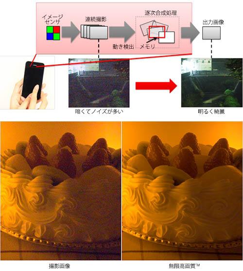 toshiba_sensor_tech_201503.jpg