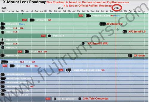 x-mount_rumored_roadmap_20160302.jpg