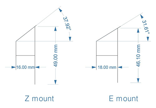 z-mount_e-mount_comp.jpg